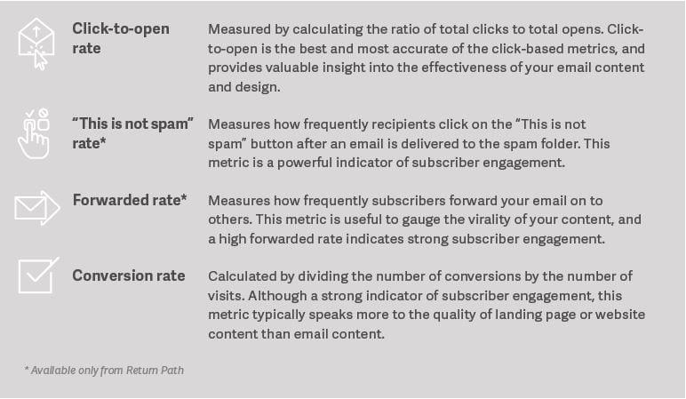 metrics_4