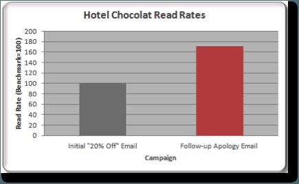 hotel_chocolat_2