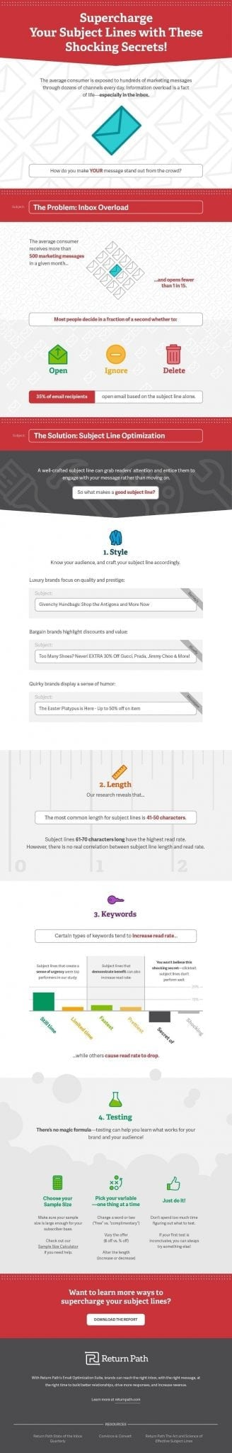 Subject-Line-Infographic-Updated-1