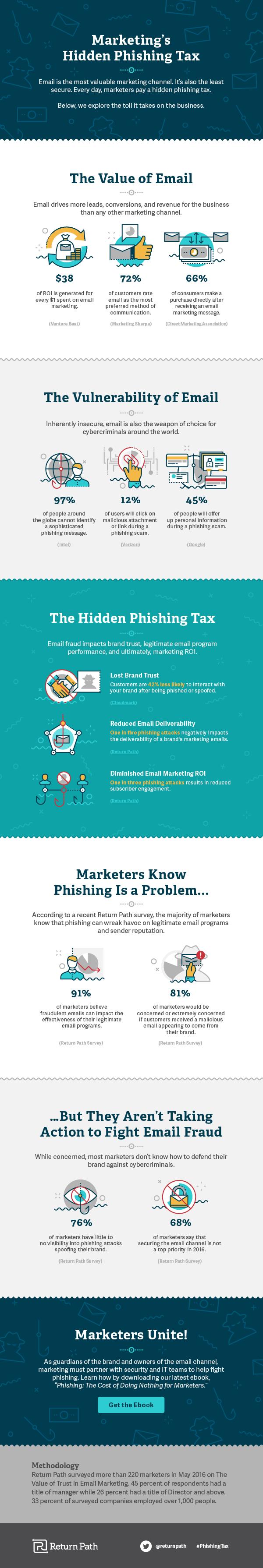 PhishingTax_FINALPNG